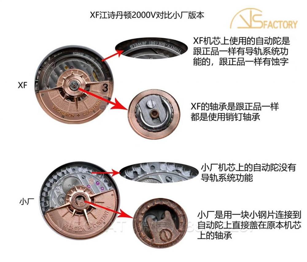 XF厂江诗丹顿2000V对比市场版本评测